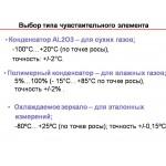 Поточные анализаторы влажности